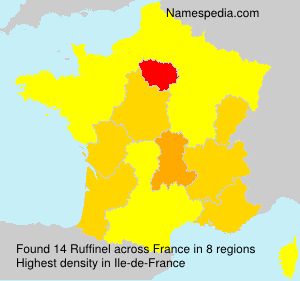 Surname Ruffinel in France