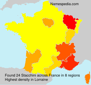 Stacchini - France