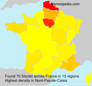 Stoclet