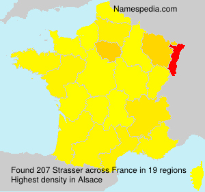 Strasser - France
