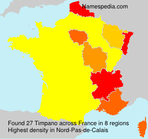 Surname Timpano in France