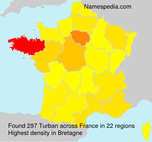 Surname Turban in France