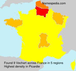 Surname Vechart in France