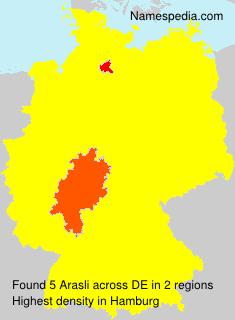 Arasli