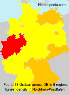 Surname Graban in Germany
