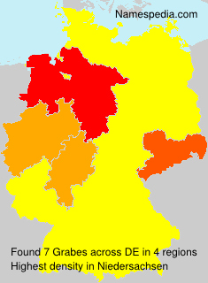 Surname Grabes in Germany