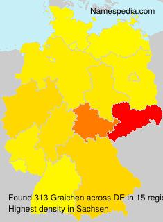 Surname Graichen in Germany
