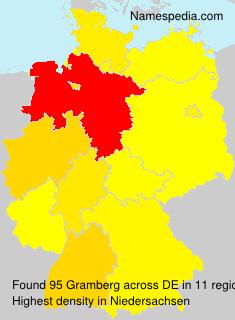 Gramberg