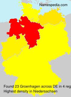 Groenhagen