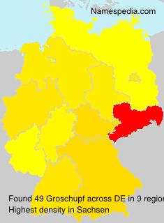 Groschupf