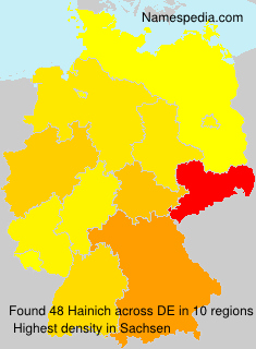Surname Hainich in Germany