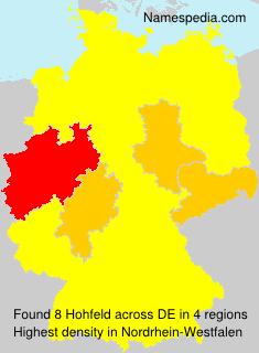 Hohfeld