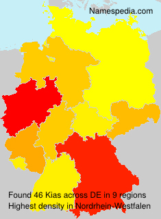 Surname Kias in Germany
