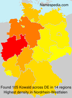 Kowald
