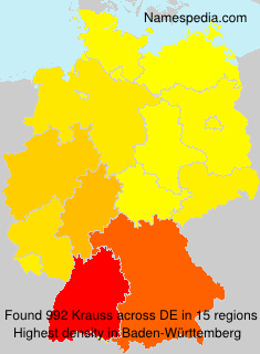 Krauss - Germany