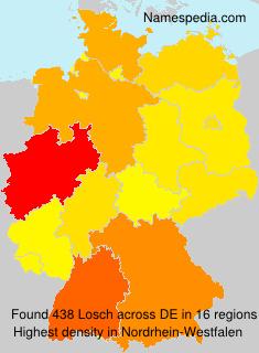 Losch - Germany