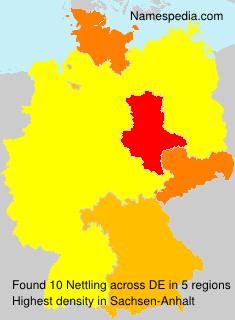 Nettling - Germany