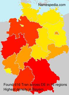 Tran - Germany
