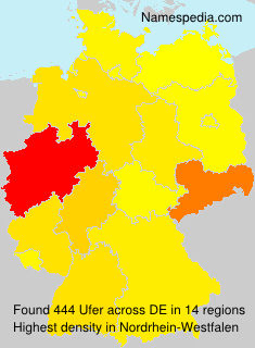 Surname Ufer in Germany