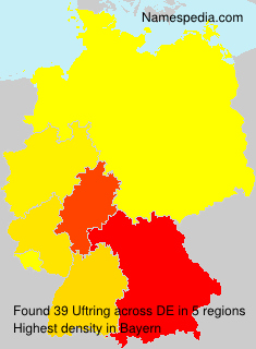 Familiennamen Uftring - Germany