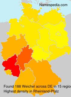 Weichel