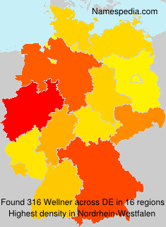Wellner - Germany