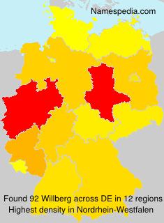 Willberg