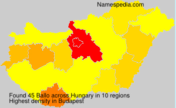 Surname Ballo in Hungary