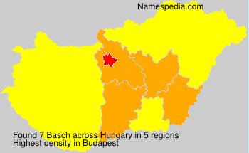 Basch