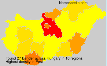 Surname Bender in Hungary