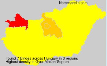 Bindes