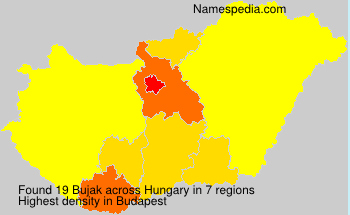 Surname Bujak in Hungary