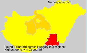 Surname Bunford in Hungary