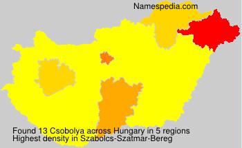 Csobolya