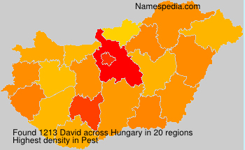 Surname David in Hungary
