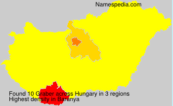 Surname Graber in Hungary