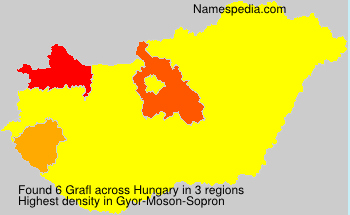 Grafl - Hungary