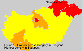 Groholy