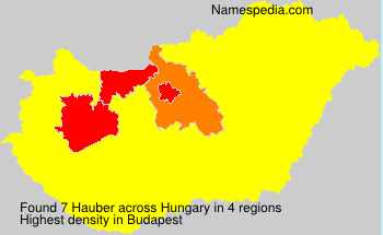 Surname Hauber in Hungary