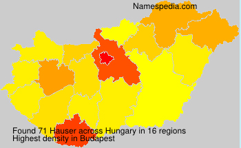 Surname Hauser in Hungary