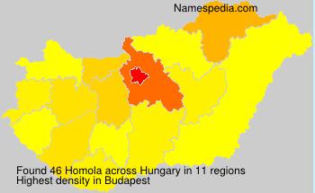Homola - Hungary