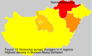 Surname Homovics in Hungary