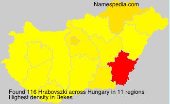 Hrabovszki - Hungary
