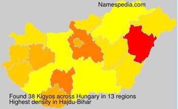 Kigyos - Hungary