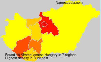 Surname Kimmel in Hungary