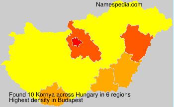 Kornya