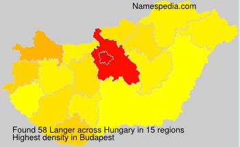 Langer - Hungary