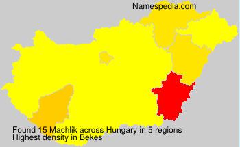Machlik - Hungary