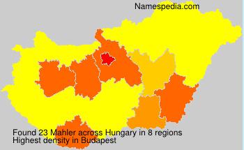 Surname Mahler in Hungary