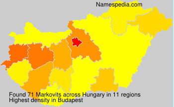 Surname Markovits in Hungary